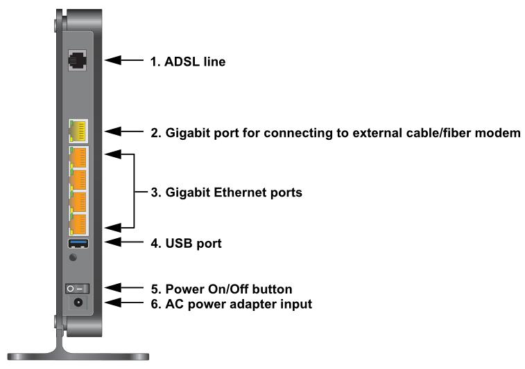 Telenet modem resetten